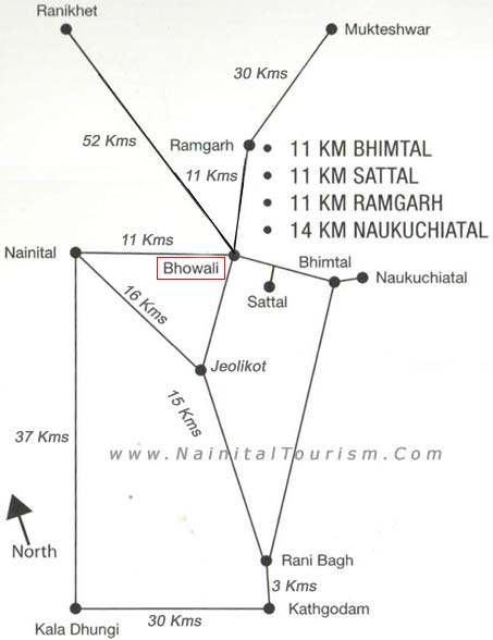 A Route Map of Bhowali