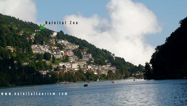LOCATION OF HIGH ALTITUDE ZOO NAINITAL
