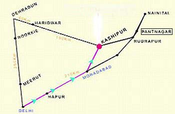 A Route Map to Pantnagar