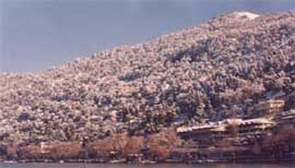 Facilities in Nainital