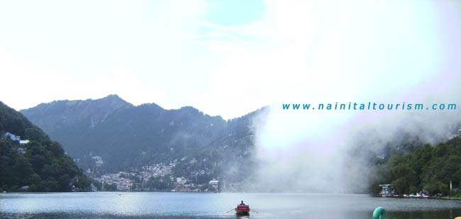 Nainital District of India