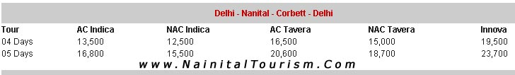 Delhi - Nainital - Corbett National Park - Delhi - Transport Rates